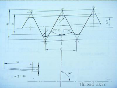 BSPT thread gauge