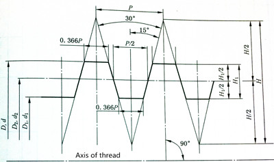 Trapezoidal thread